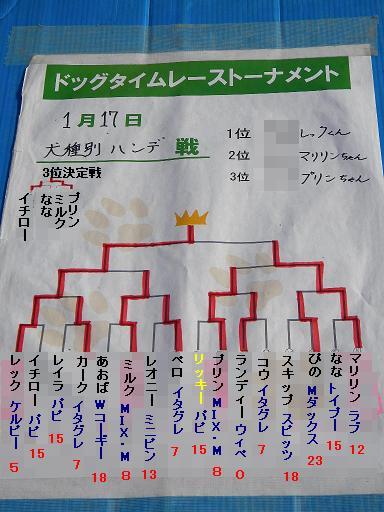 ハンデ戦トーナメント表