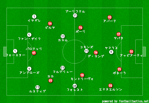 CL_2013-14_Celtic_vs_AC_Milan_re.png