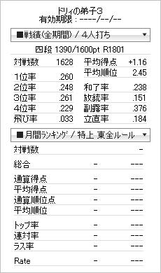 tenhou_prof_弟子3_20100509