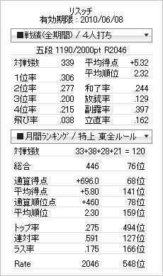 tenhou_prof_20100522.jpg