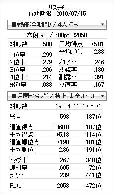tenhou_prof_20100609.jpg