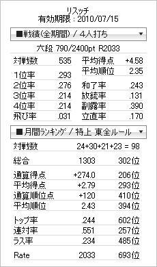 tenhou_prof_20100611.jpg