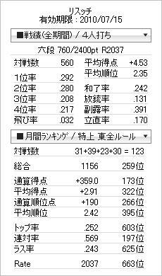 tenhou_prof_20100613.jpg