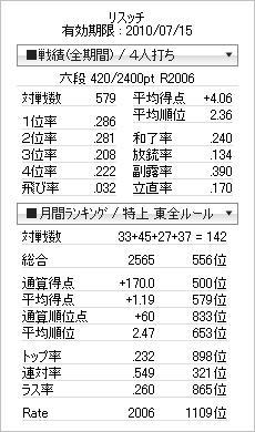 tenhou_prof_20100616.jpg