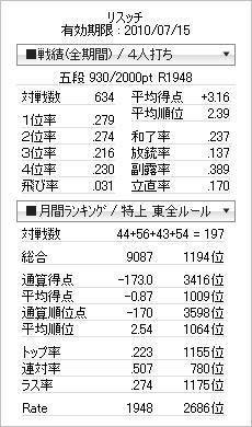 tenhou_prof_20100620.jpg