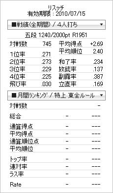 tenhou_prof_20100701.jpg