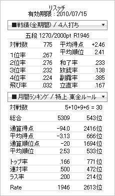 tenhou_prof_20100708.jpg