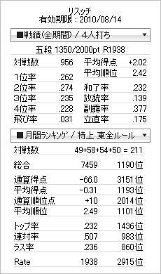 tenhou_prof_20100731.jpg