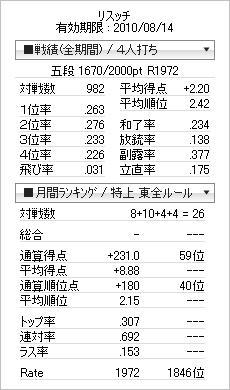tenhou_prof_20100803.jpg