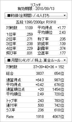 tenhou_prof_20100816.jpg
