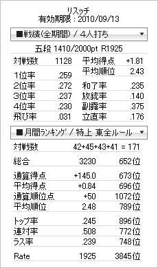 tenhou_prof_20100821.jpg