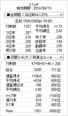 tenhou_prof_20100823.jpg