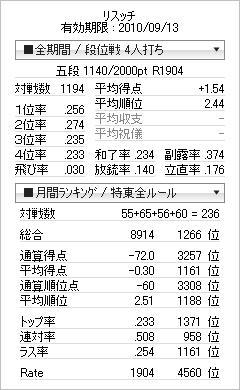 tenhou_prof_20100831-2.jpg