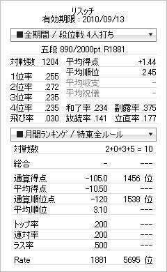 tenhou_prof_20100902.jpg