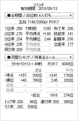 tenhou_prof_20100908.png
