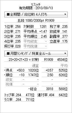 tenhou_prof_20100912.png