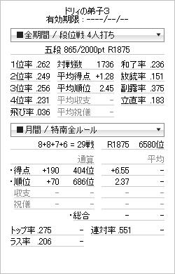 tenhou_prof_20100915.png