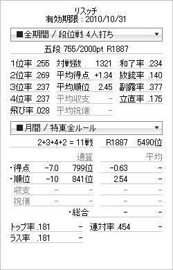 tenhou_prof_20101002.png