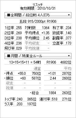 tenhou_prof_20101007.jpg