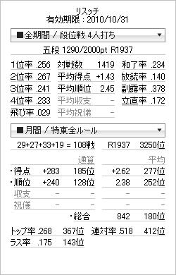 tenhou_prof_20101010.png