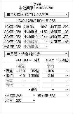 tenhou_prof_20101103-2.jpg