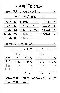 tenhou_prof_20101108.jpg