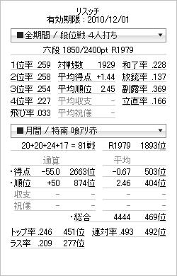 tenhou_prof_20101113.jpg