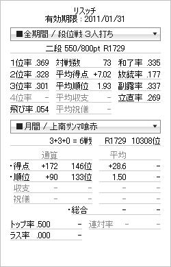 tenhou_prof_20110103.png