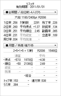 tenhou_prof_20110105.png