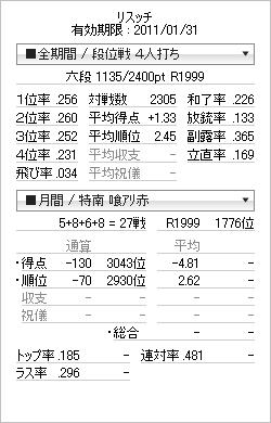 tenhou_prof_20110109.png