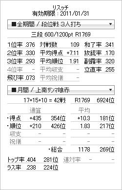 tenhou_prof_20110123-2.jpg