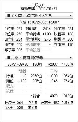tenhou_prof_20110126.jpg