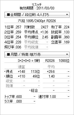 tenhou_prof_20110202.png