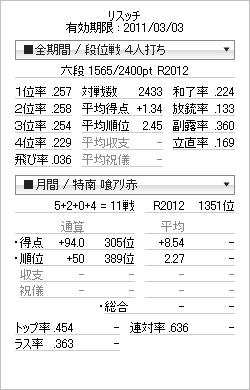 tenhou_prof_20110203.png