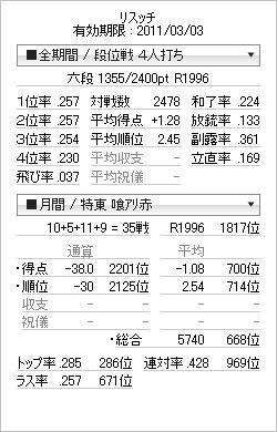 tenhou_prof_20110211.jpg