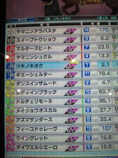 ツキノ桜花賞