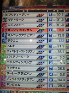 オレンジ6戦目