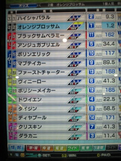 オレンジ7戦目