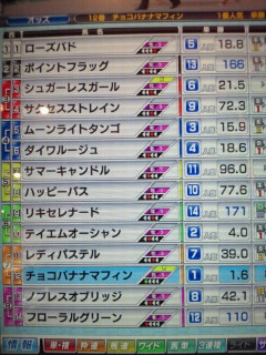 マフィン2戦目