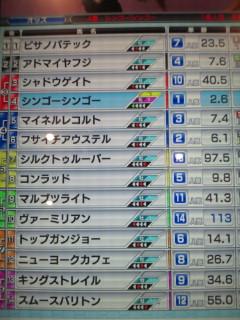 シンゴ神戸新聞杯