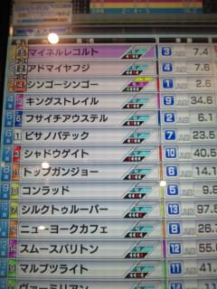 シンゴ神戸新聞杯結果