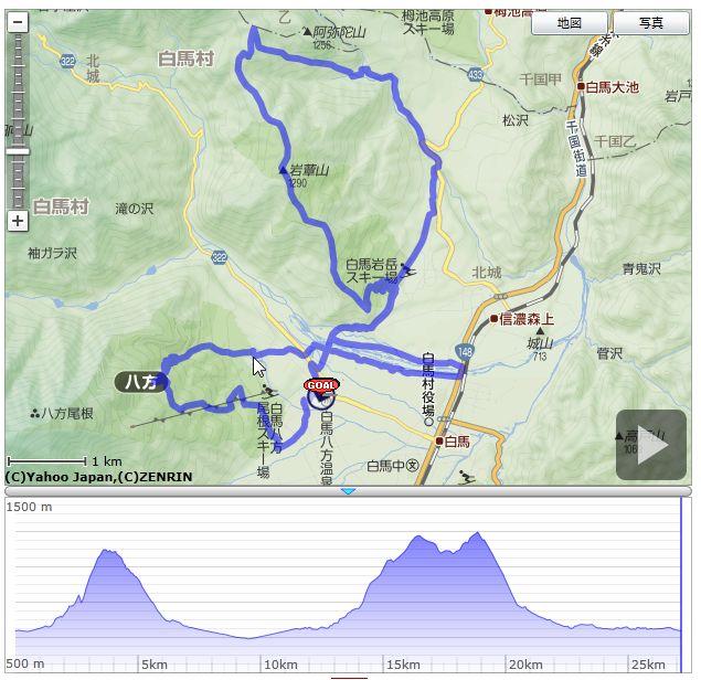 Hakuba_Midle_Distance(27km).jpg
