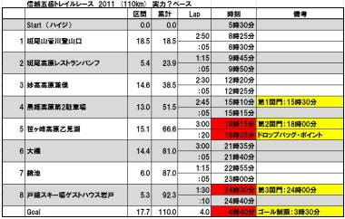 SFMT_2011_Kenta.jpg