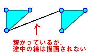 縮退三角形2