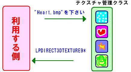 ManagerClass.jpg