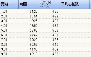 2009y12m12d_122044072.jpg