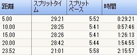 2010y05m04d_233022703.jpg