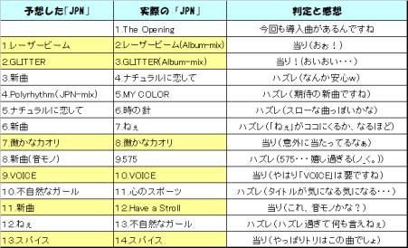 JPN_hantei.png