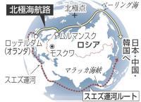 ロシア_「北極海航路」復興へ露プーチン首相が発破 温暖化で海氷減少 欧州・アジア最短ルート