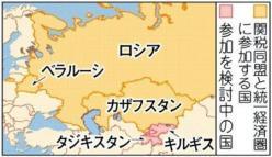 ロシア_関税同盟(ロシア、カザフスタン、ベラルーシ)